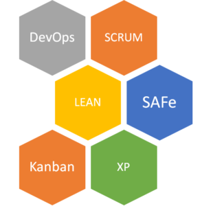 scrum lean xp kanban devops safe canvas